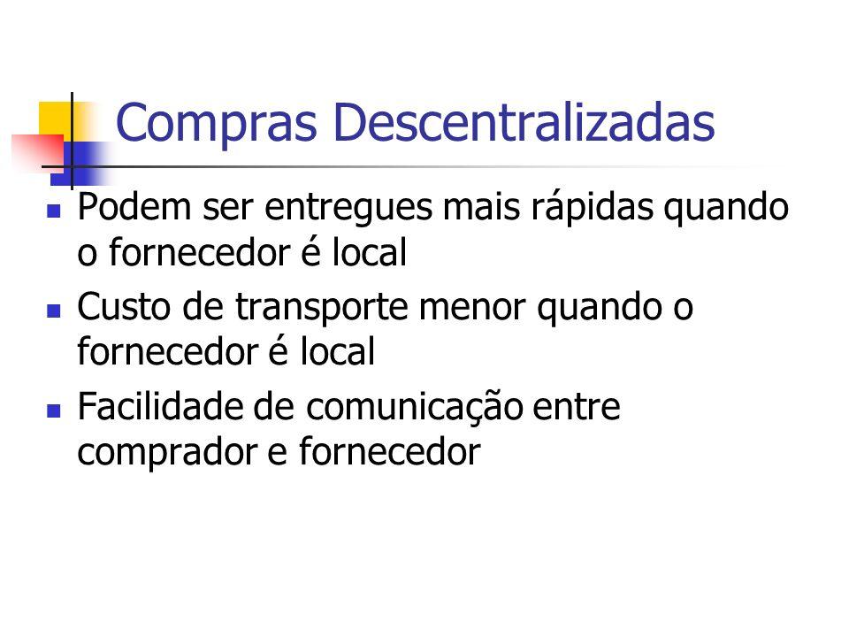 Compras Descentralizadas