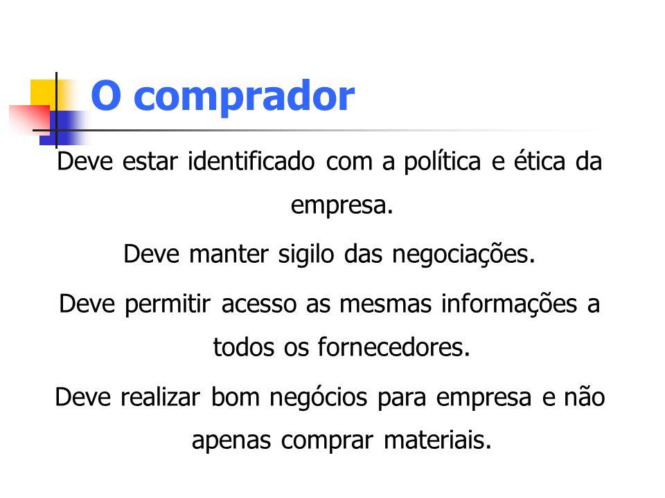 O comprador Deve estar identificado com a política e ética da empresa.