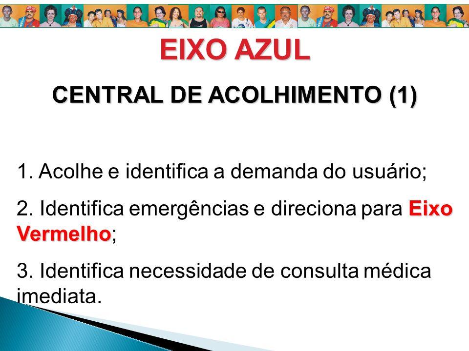 CENTRAL DE ACOLHIMENTO (1)
