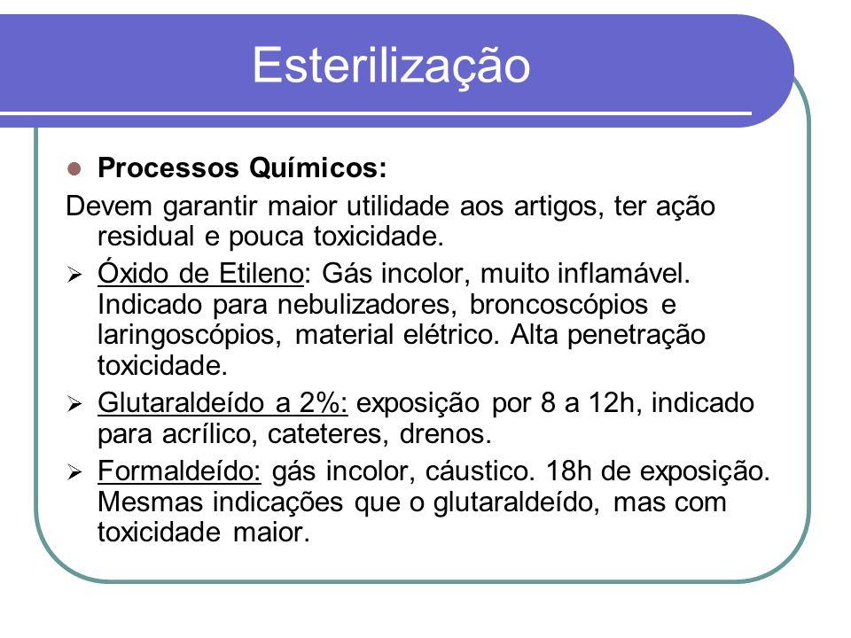 Esterilização Processos Químicos:
