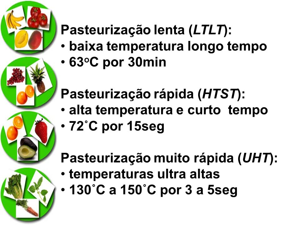 Pasteurização lenta (LTLT):
