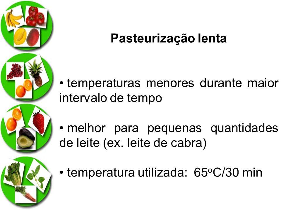 temperaturas menores durante maior intervalo de tempo