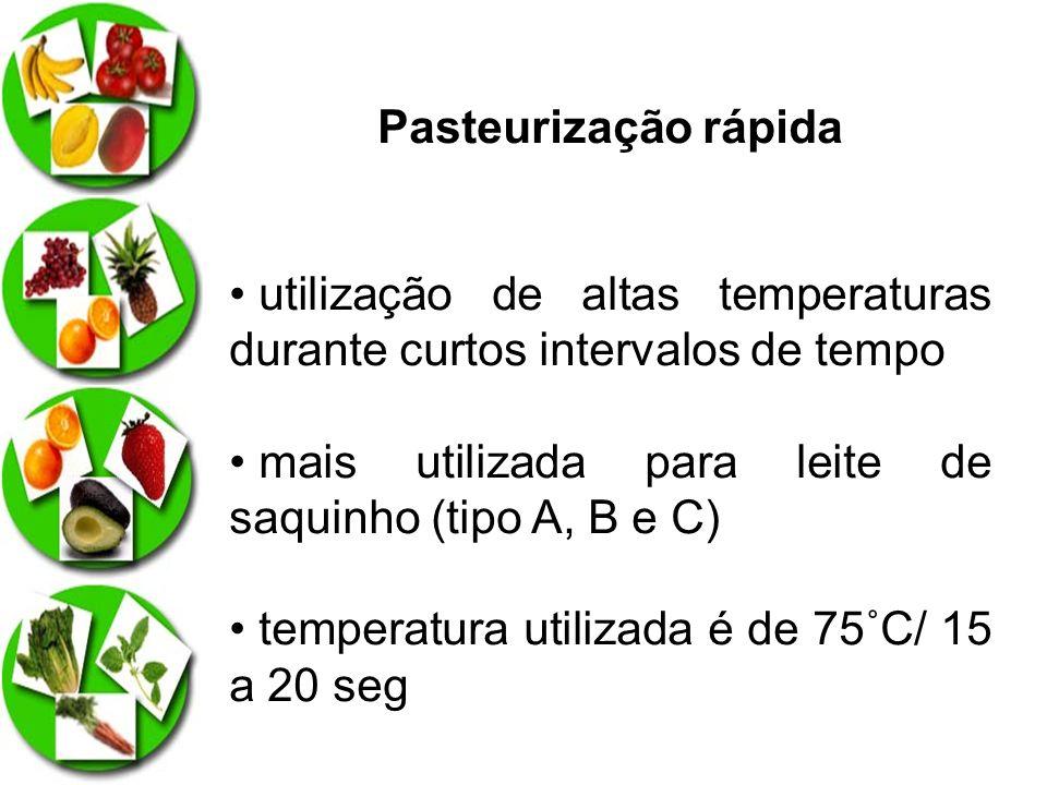 utilização de altas temperaturas durante curtos intervalos de tempo