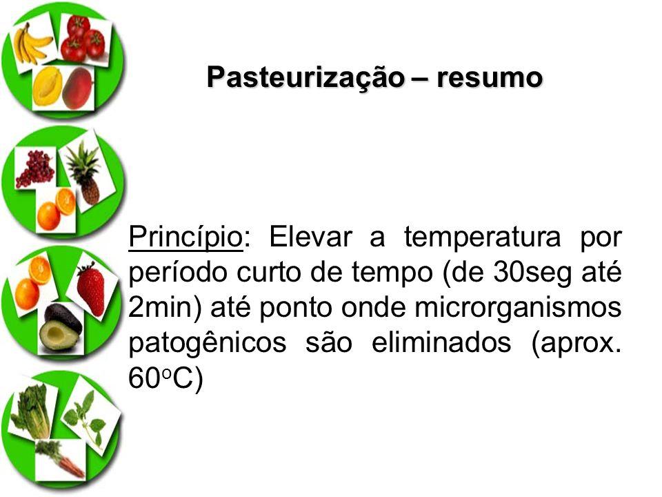 Pasteurização – resumo