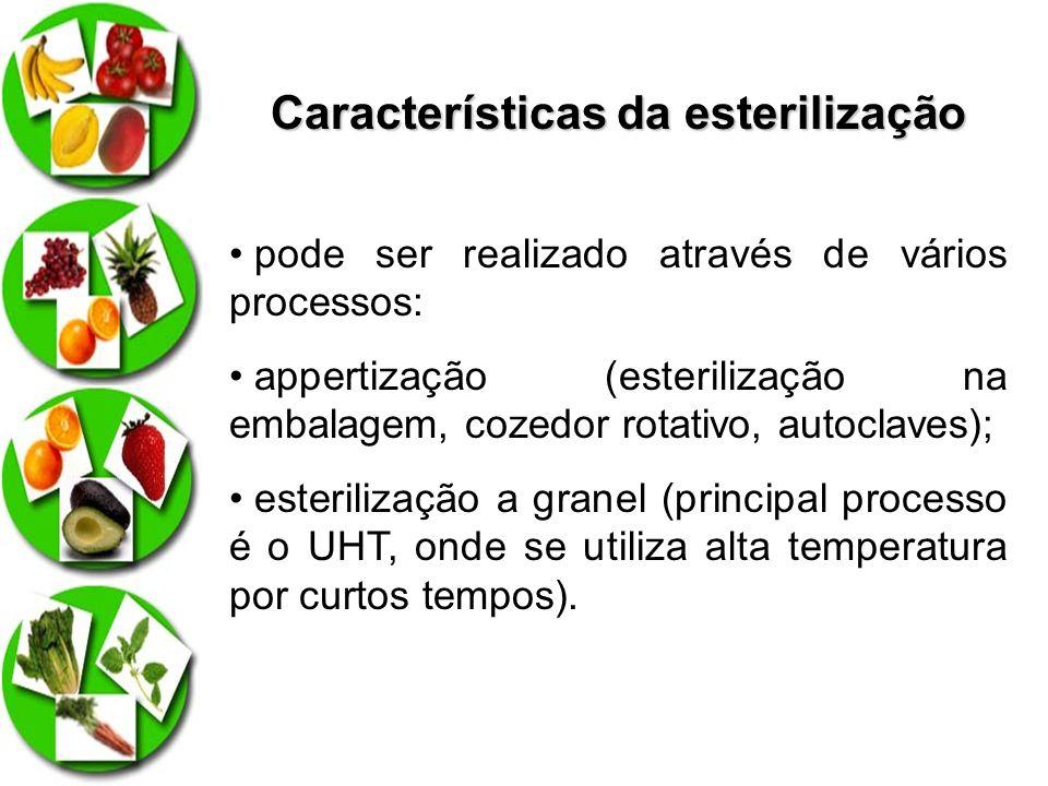 Características da esterilização
