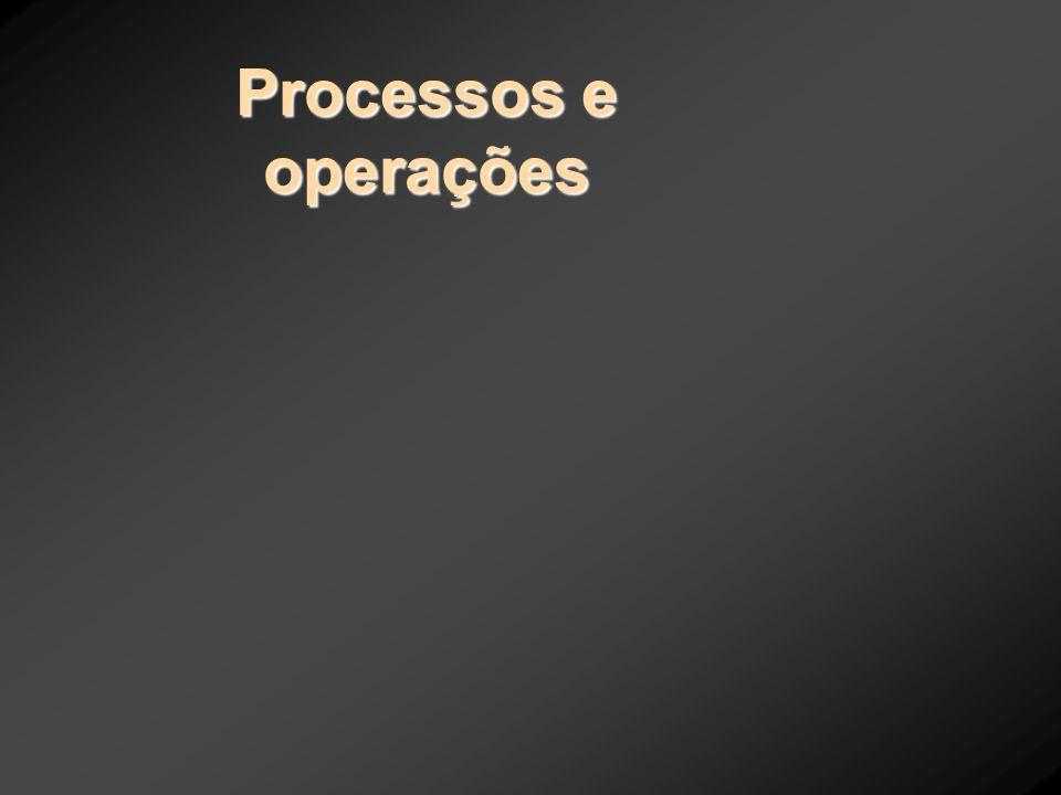 Processos e operações Este slide aborda a Figura 1.1. Este slide avança automaticamente.