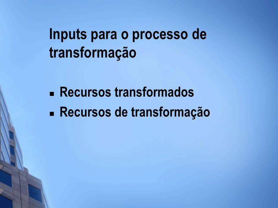 Inputs para o processo de transformação