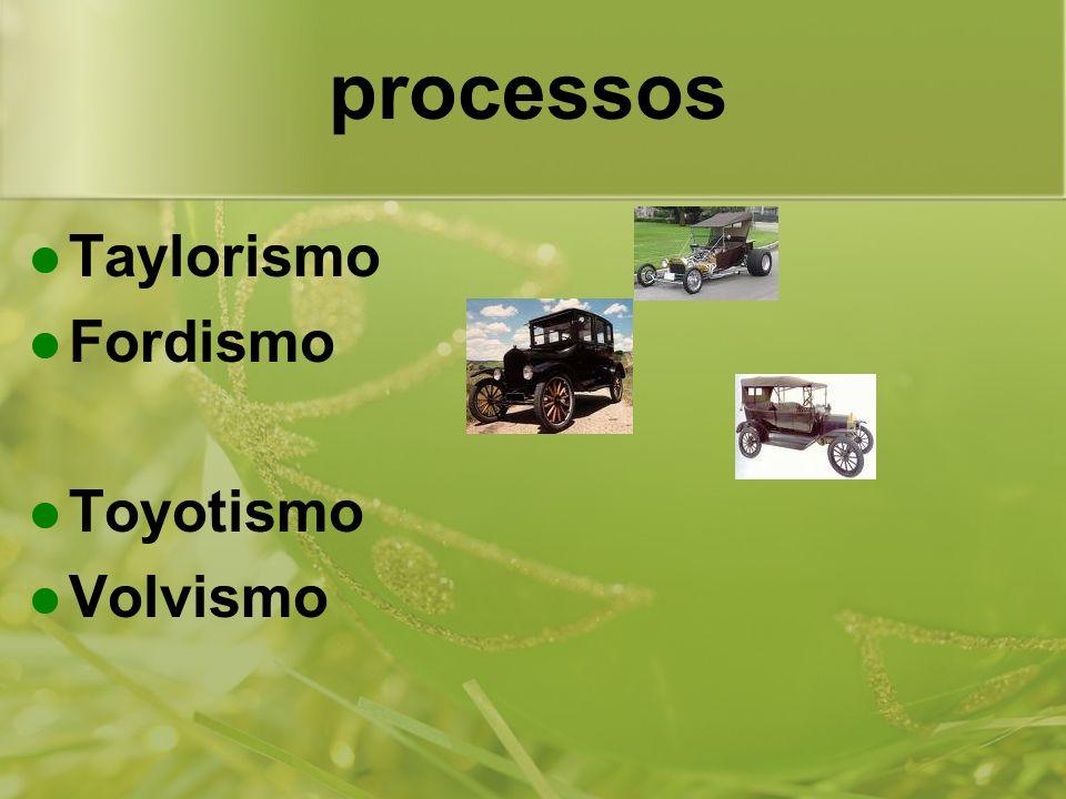 processos Taylorismo Fordismo Toyotismo Volvismo