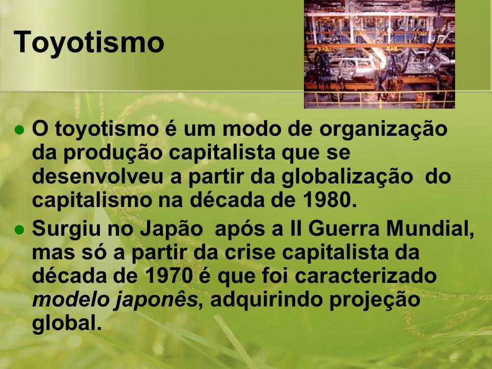 Toyotismo O toyotismo é um modo de organização da produção capitalista que se desenvolveu a partir da globalização do capitalismo na década de 1980.