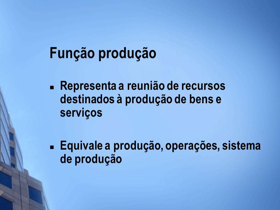 Função produção Representa a reunião de recursos destinados à produção de bens e serviços.