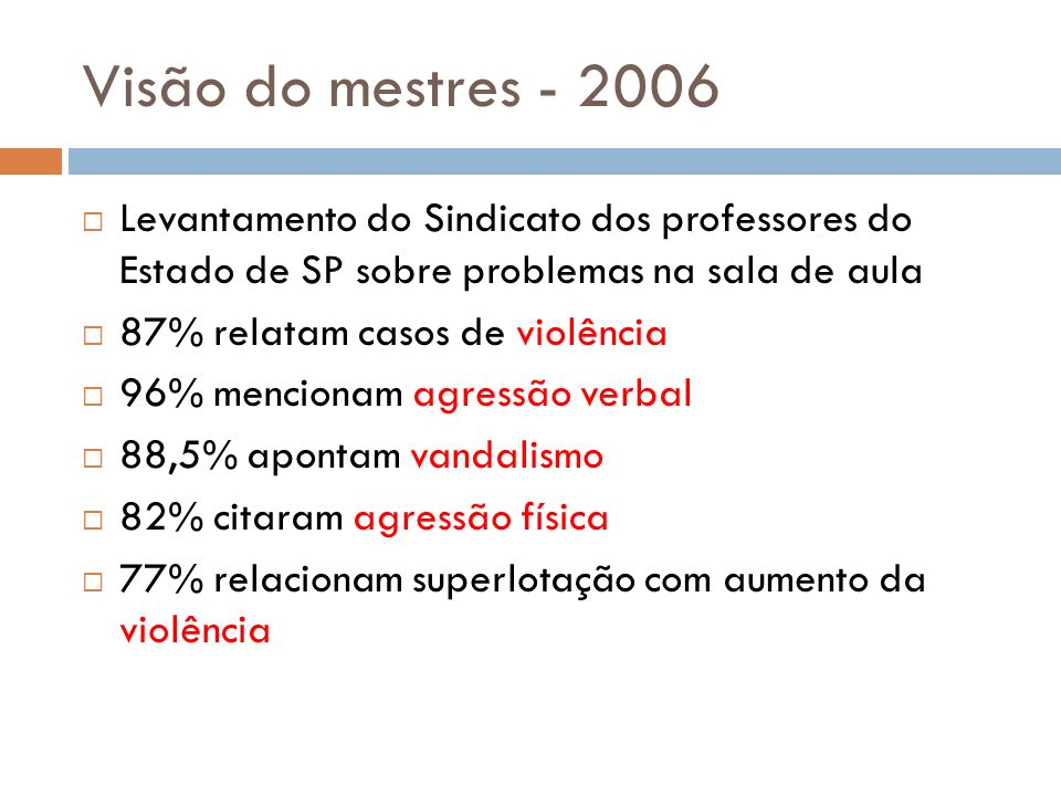 Visão do mestres - 2006 Levantamento do Sindicato dos professores do Estado de SP sobre problemas na sala de aula.