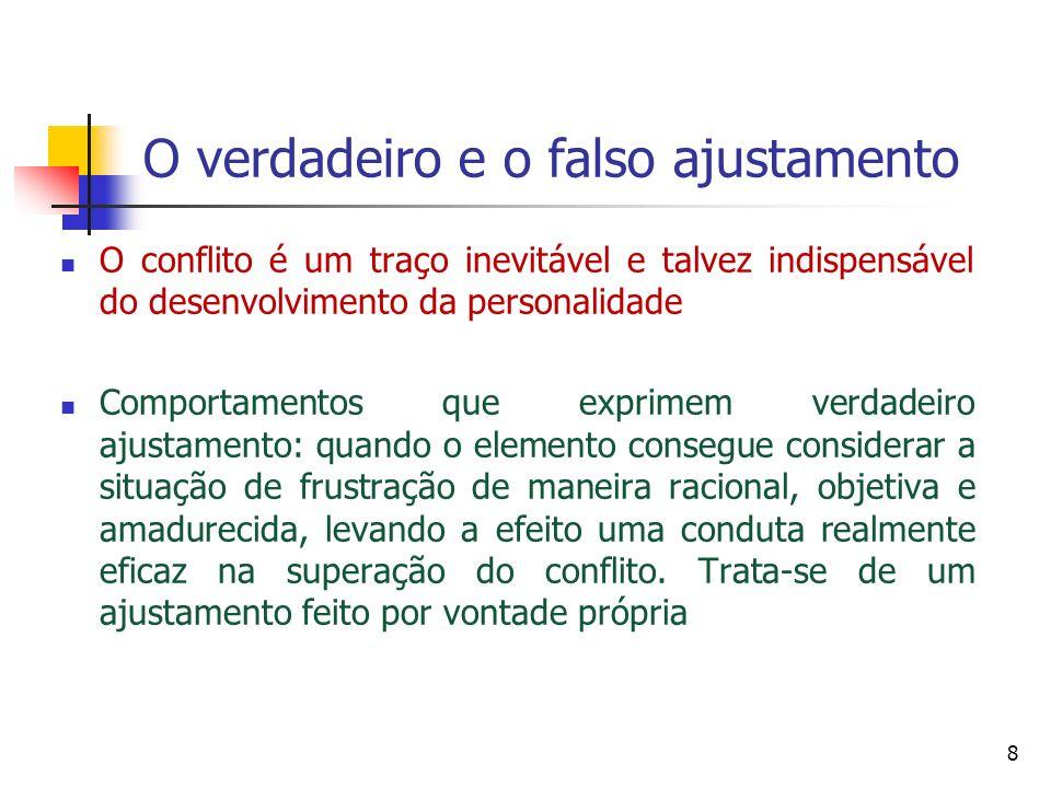 O verdadeiro e o falso ajustamento