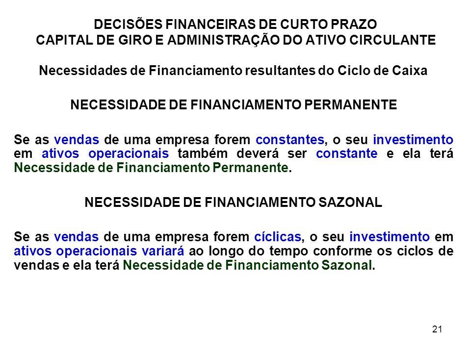 Necessidades de Financiamento resultantes do Ciclo de Caixa