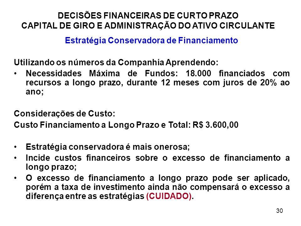 Estratégia Conservadora de Financiamento