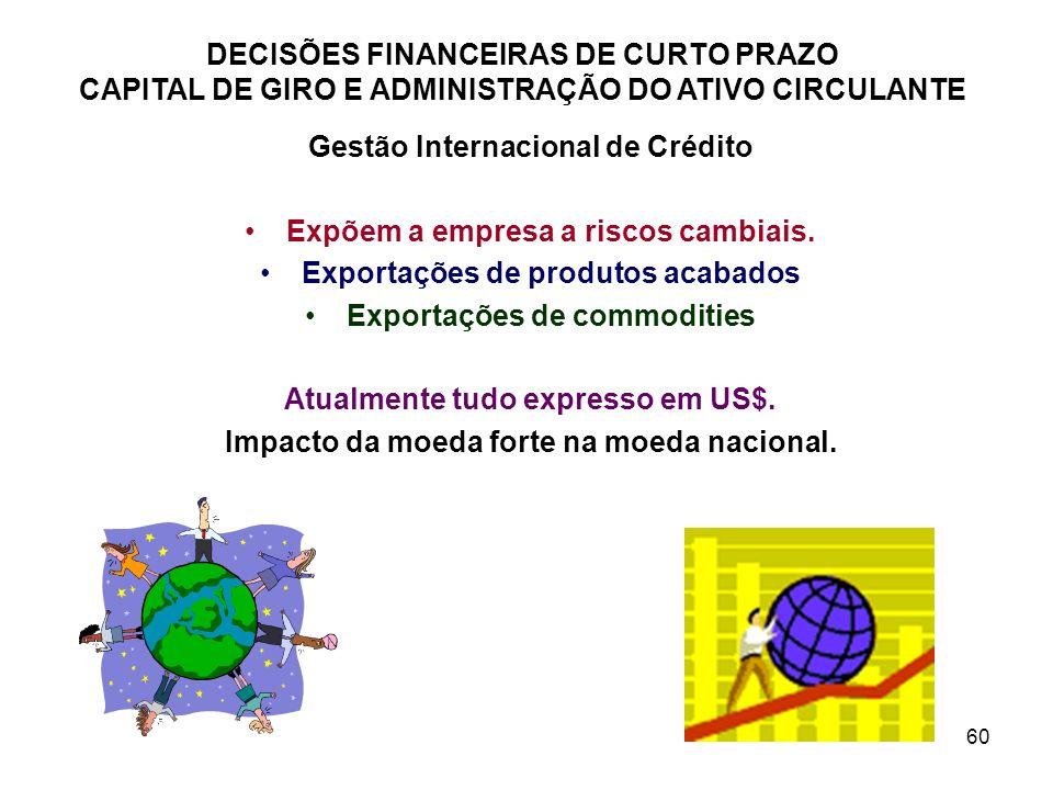 Gestão Internacional de Crédito Expõem a empresa a riscos cambiais.