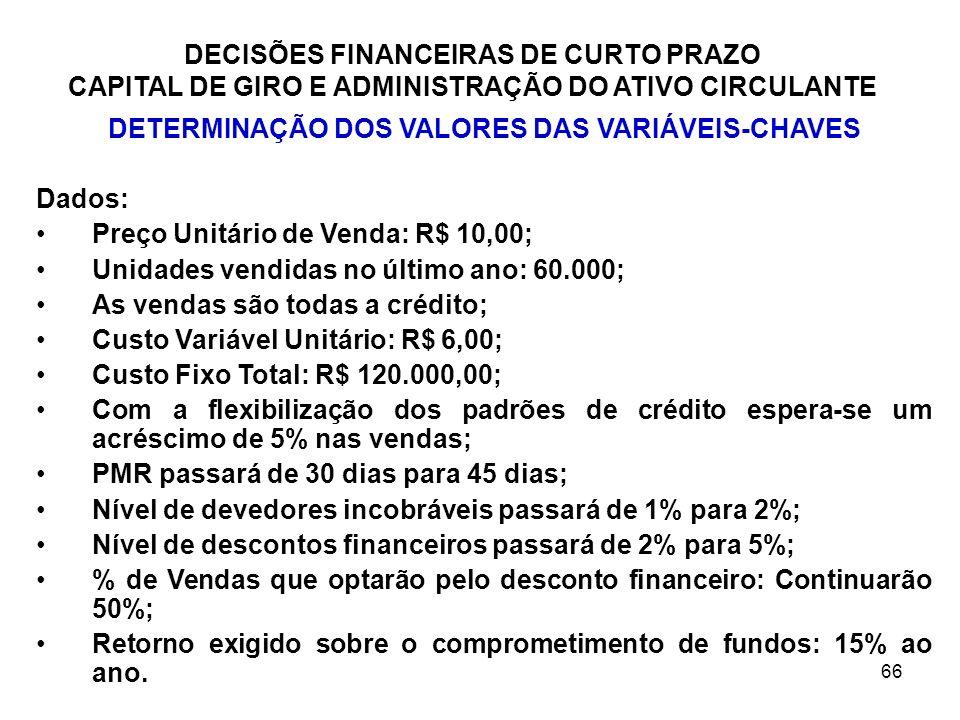 DETERMINAÇÃO DOS VALORES DAS VARIÁVEIS-CHAVES