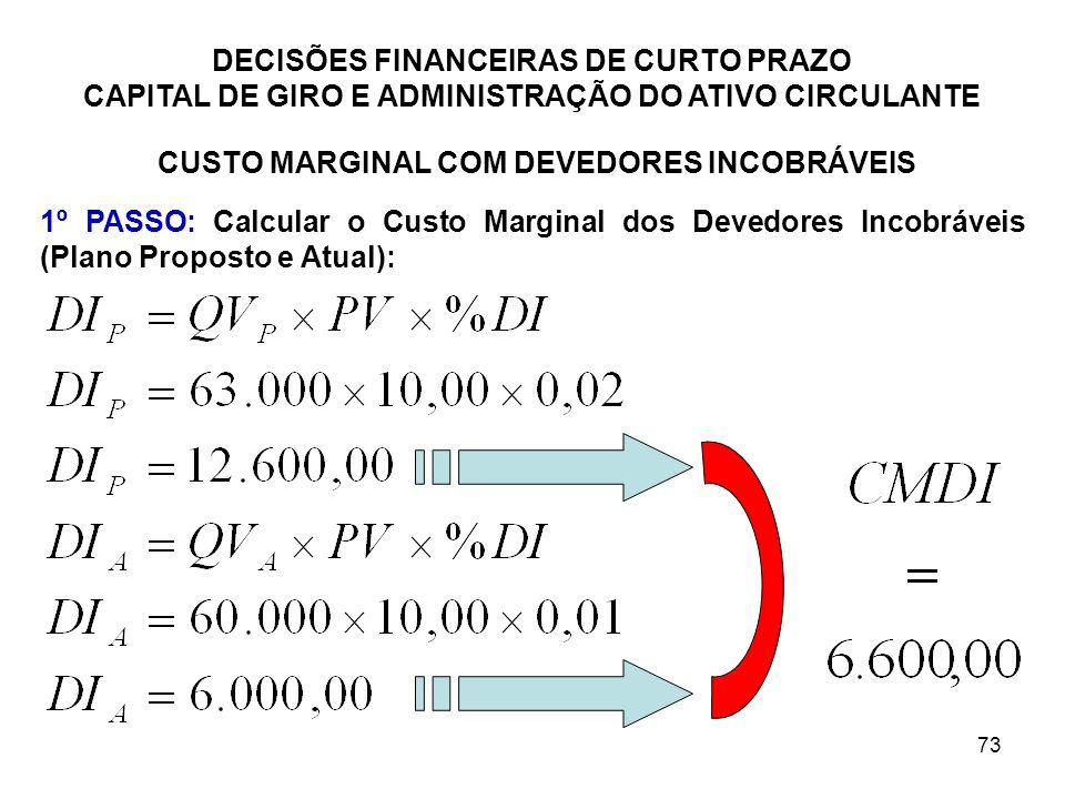 CUSTO MARGINAL COM DEVEDORES INCOBRÁVEIS