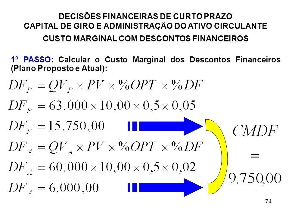 CUSTO MARGINAL COM DESCONTOS FINANCEIROS