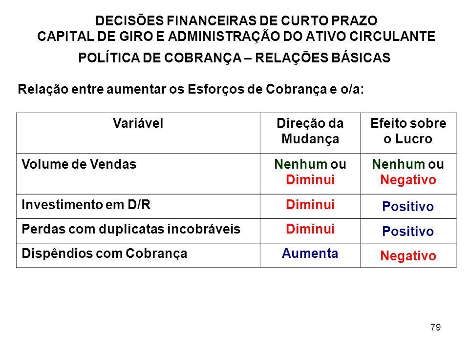 POLÍTICA DE COBRANÇA – RELAÇÕES BÁSICAS