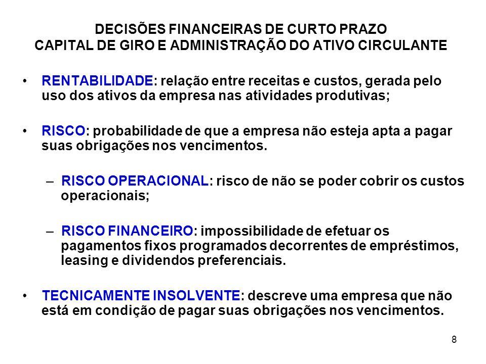 DECISÕES FINANCEIRAS DE CURTO PRAZO CAPITAL DE GIRO E ADMINISTRAÇÃO DO ATIVO CIRCULANTE