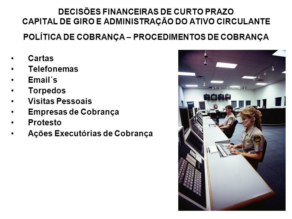 POLÍTICA DE COBRANÇA – PROCEDIMENTOS DE COBRANÇA