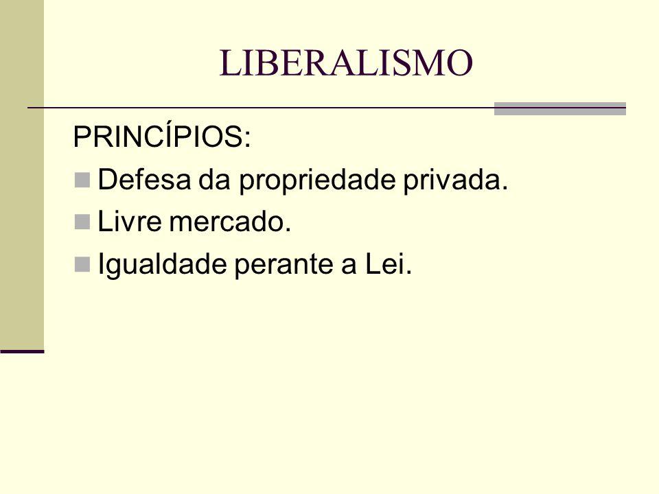 LIBERALISMO PRINCÍPIOS: Defesa da propriedade privada. Livre mercado.