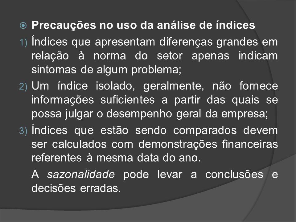 Precauções no uso da análise de índices