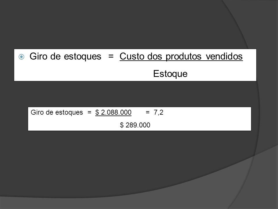 Giro de estoques = Custo dos produtos vendidos Estoque