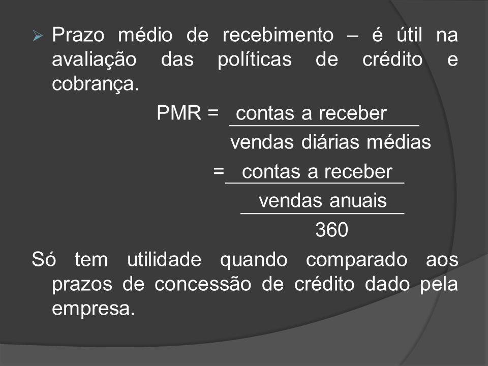 Prazo médio de recebimento – é útil na avaliação das políticas de crédito e cobrança.