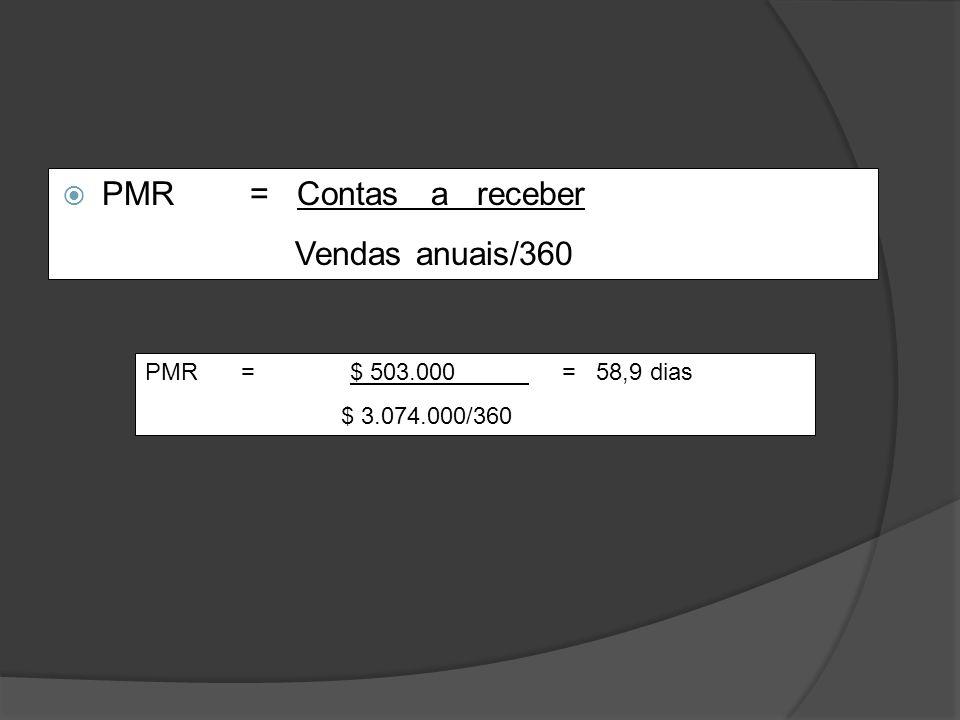PMR = Contas a receber Vendas anuais/360 PMR = $ 503.000 = 58,9 dias