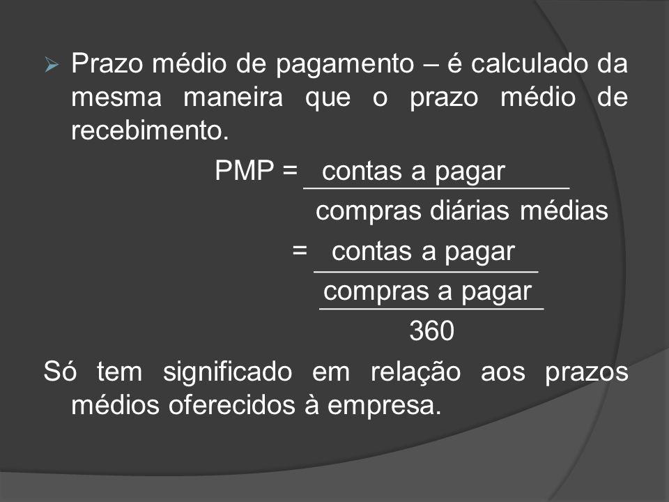 Prazo médio de pagamento – é calculado da mesma maneira que o prazo médio de recebimento.
