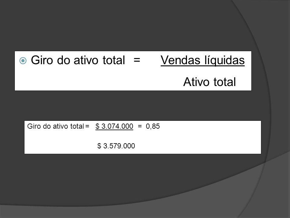 Giro do ativo total = Vendas líquidas Ativo total