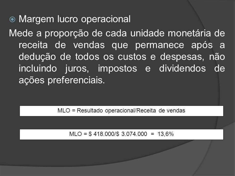 MLO = Resultado operacional/Receita de vendas