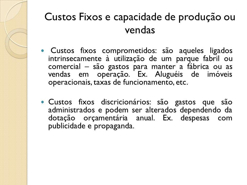 Custos Fixos e capacidade de produção ou vendas