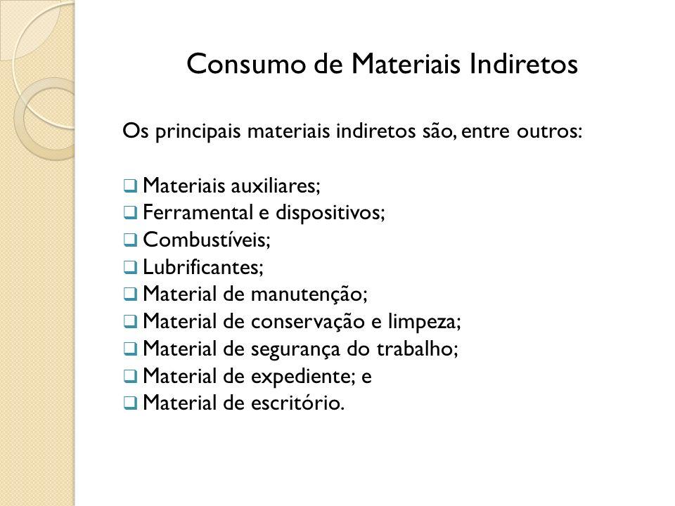 Consumo de Materiais Indiretos