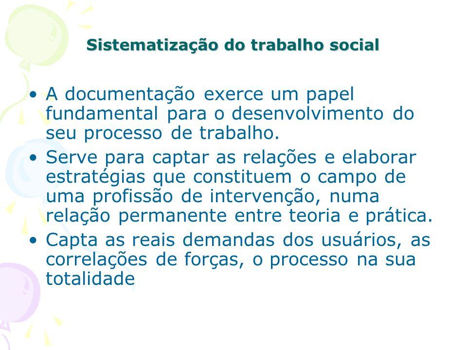 Sistematização do trabalho social