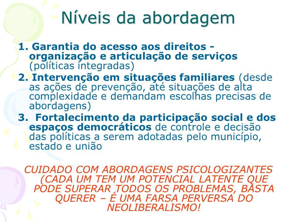 Níveis da abordagem1. Garantia do acesso aos direitos - organização e articulação de serviços (políticas integradas)
