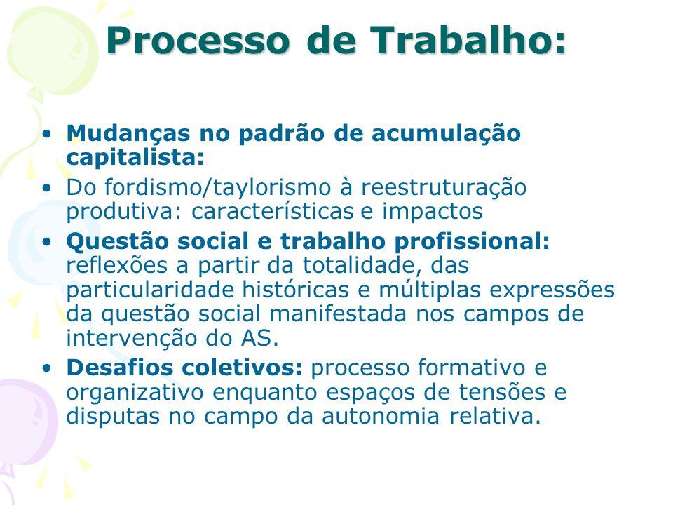 Processo de Trabalho: Mudanças no padrão de acumulação capitalista: