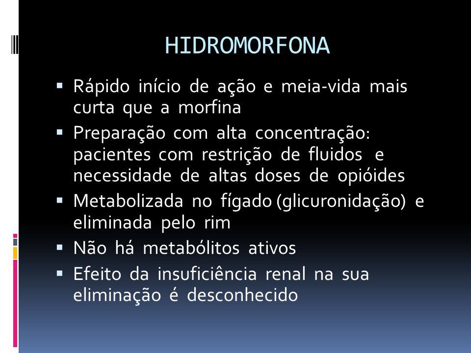 HIDROMORFONA Rápido início de ação e meia-vida mais curta que a morfina.