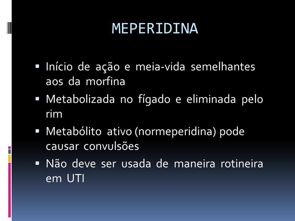MEPERIDINA Início de ação e meia-vida semelhantes aos da morfina