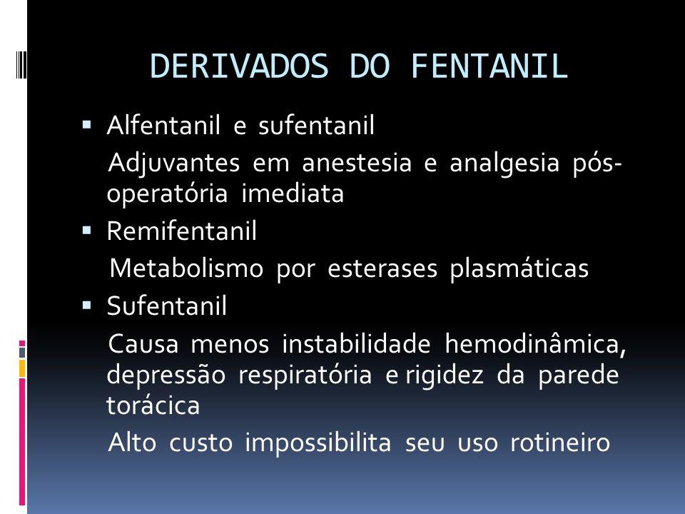 DERIVADOS DO FENTANIL Alfentanil e sufentanil