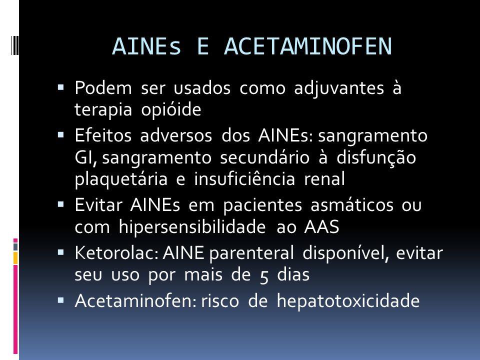 AINEs E ACETAMINOFEN Podem ser usados como adjuvantes à terapia opióide.
