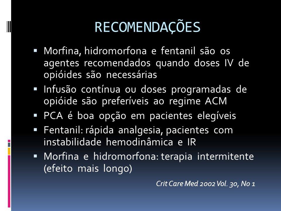 RECOMENDAÇÕES Morfina, hidromorfona e fentanil são os agentes recomendados quando doses IV de opióides são necessárias.