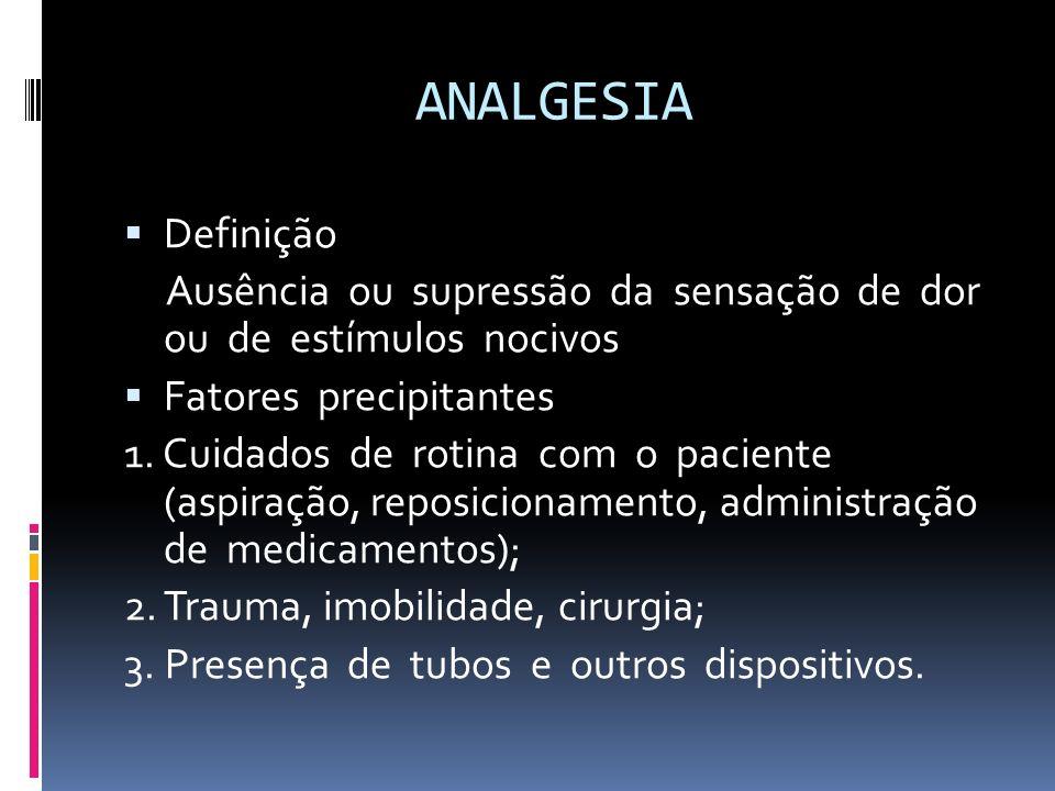 ANALGESIA Definição. Ausência ou supressão da sensação de dor ou de estímulos nocivos. Fatores precipitantes.
