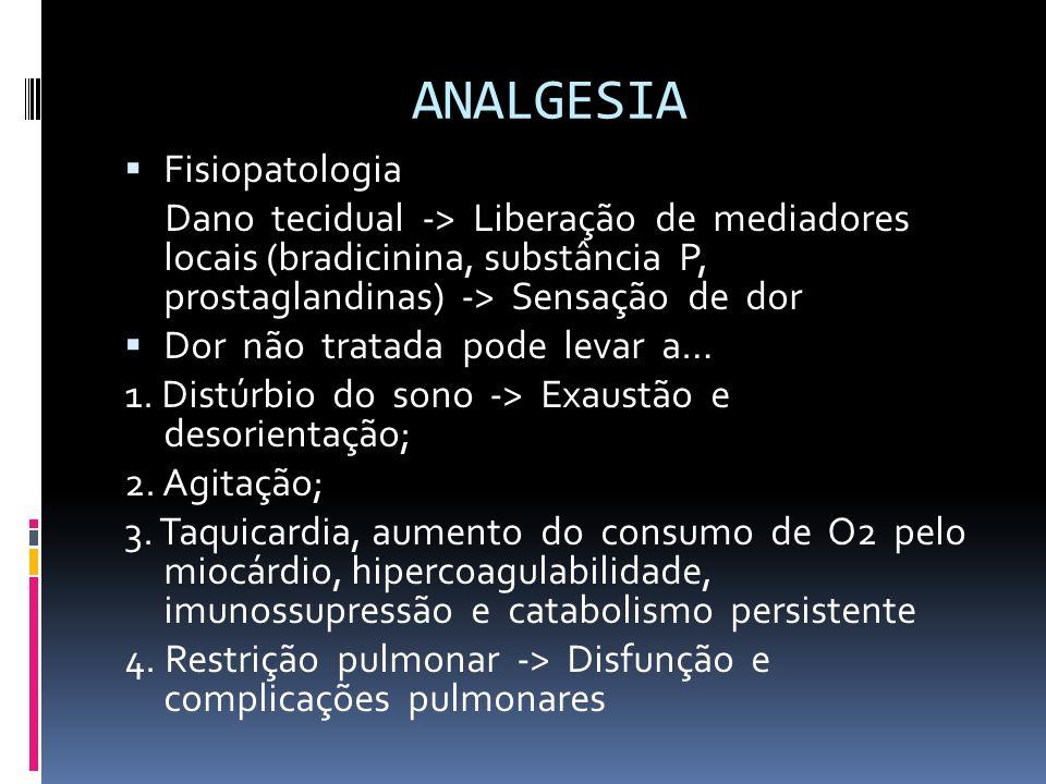 ANALGESIA Fisiopatologia