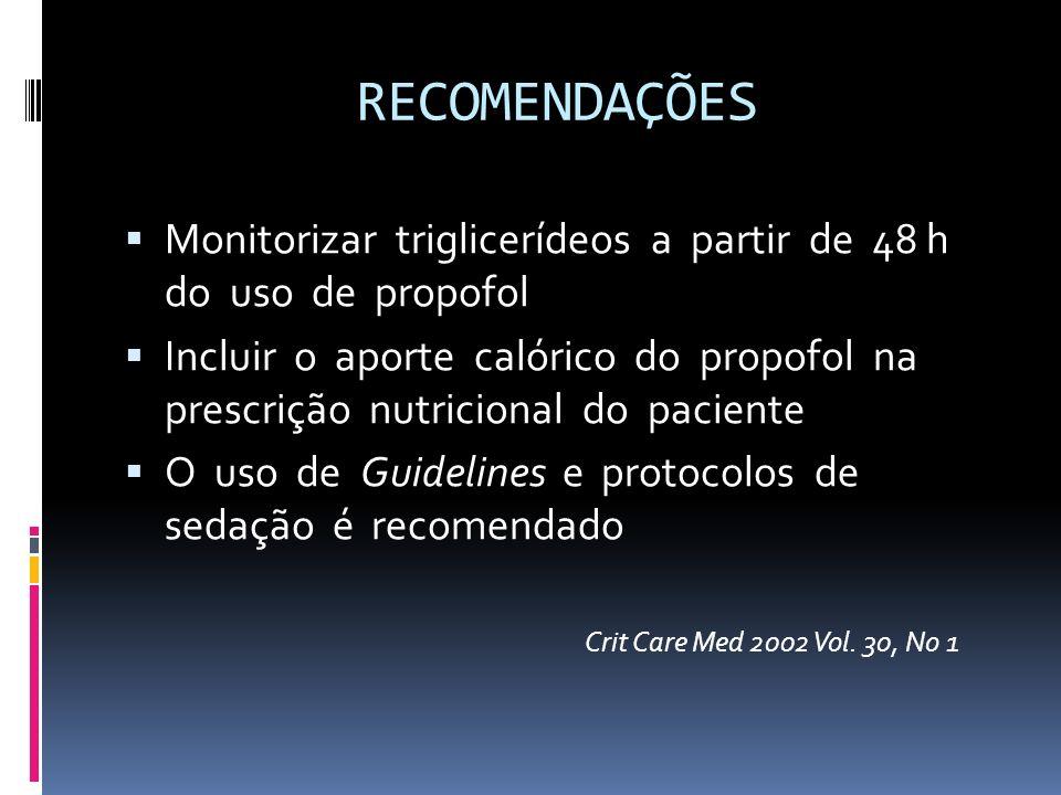 RECOMENDAÇÕES Monitorizar triglicerídeos a partir de 48 h do uso de propofol.