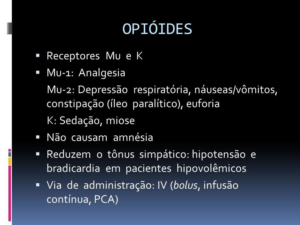 OPIÓIDES Receptores Mu e K Mu-1: Analgesia