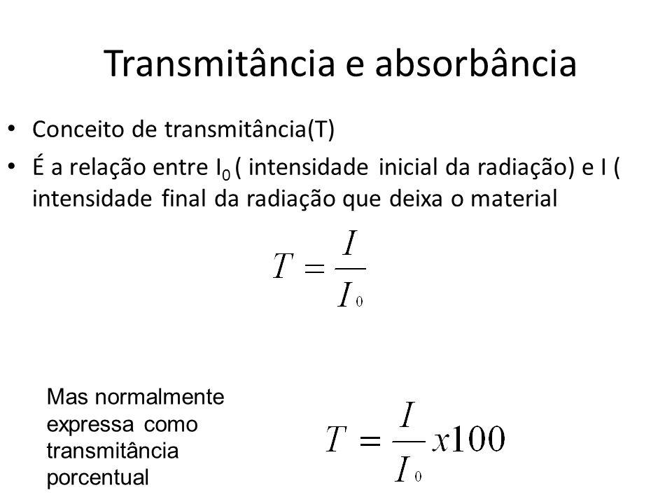 Transmitância e absorbância