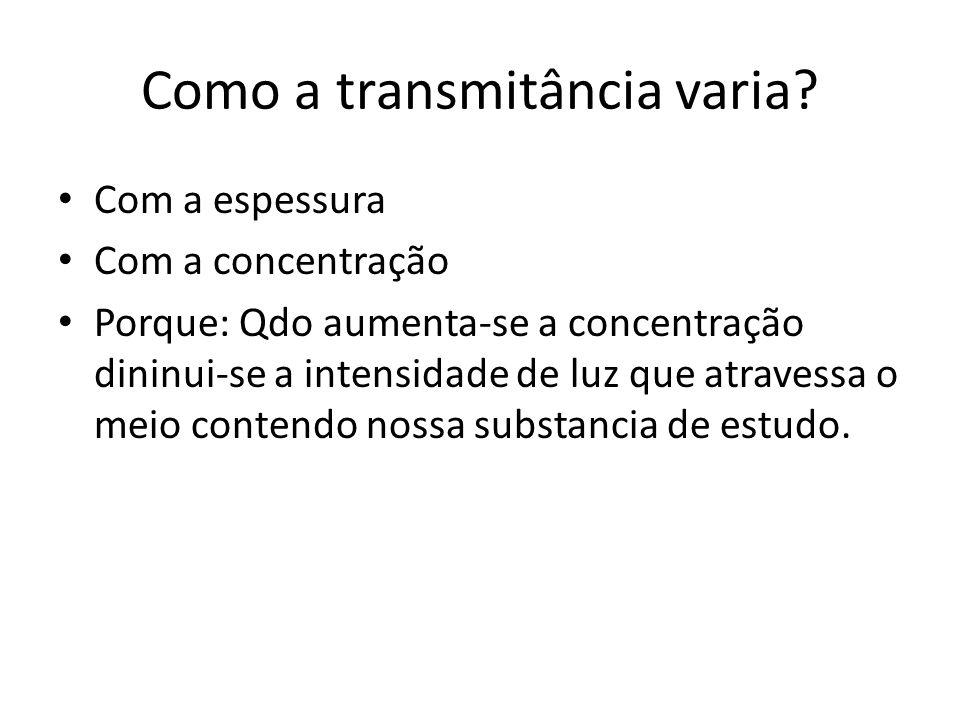 Como a transmitância varia