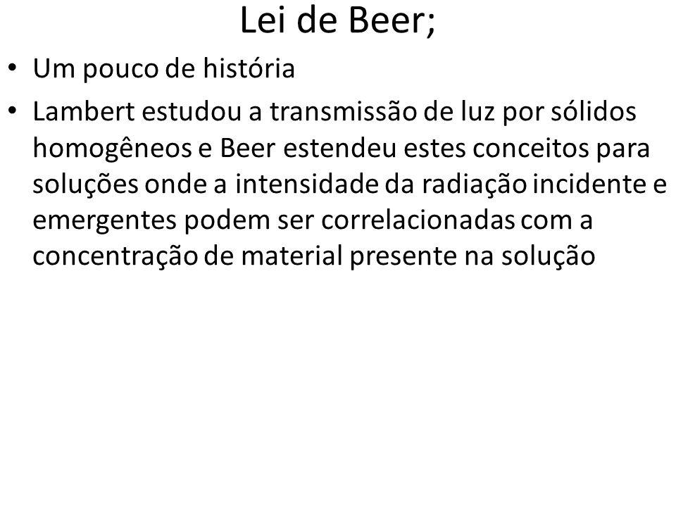 Lei de Beer; Um pouco de história